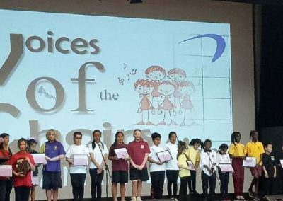 Voice of Choir